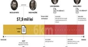 "Reteta prin care Tel Drum a furat ""legal"" banii Romaniei si ai UE 27"