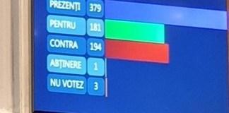 Opozitia s-a impus la vot in Parlament si a respins ordinea de zi. Motiunea de cenzura nu va mai fi votata sambata.