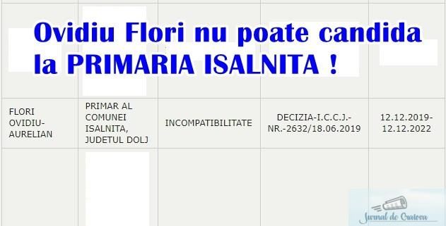 Nasul familiei Vasilescu , Ovidiu Flori are interdictie 3 ani pentru a candida la PRIMARIA ISALNITA ! 1