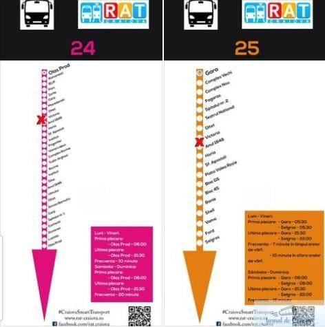 RAT Craiova anunta devieri ale traseelor 24 si 25