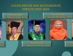 Inilah Kandidat Rektor IAIN Batusangkar !!!