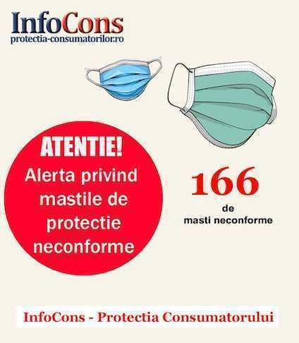 InfoCons (www.infocons.ro) - Asociație Națională de Protecția Consumatorilor