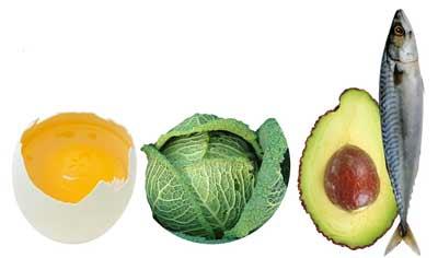 Natürliche Vitamin-Quellen: Eier, Kohl, Avocado, Fisch