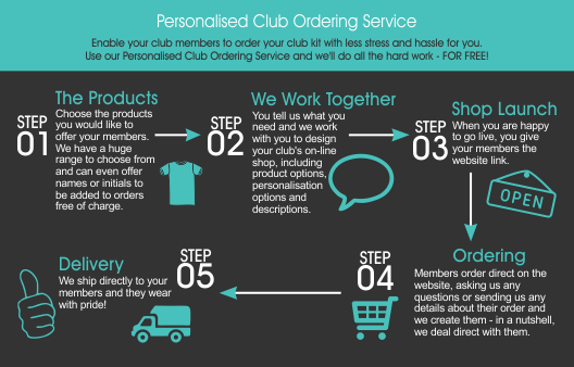 running club ordering service