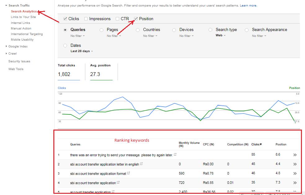 How to Check Google Keyword Rankings