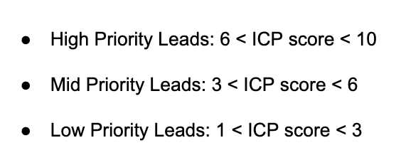 lead-segmentation
