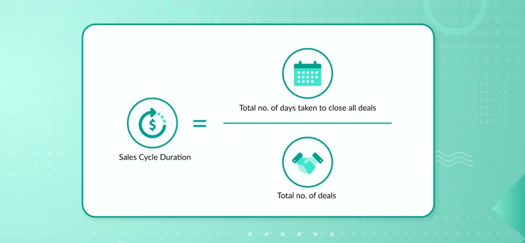 sales-cycle-duration