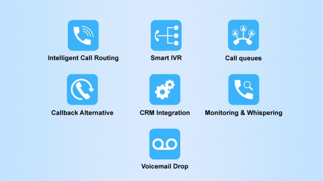 Automatic-Call-Distributor-System-Features