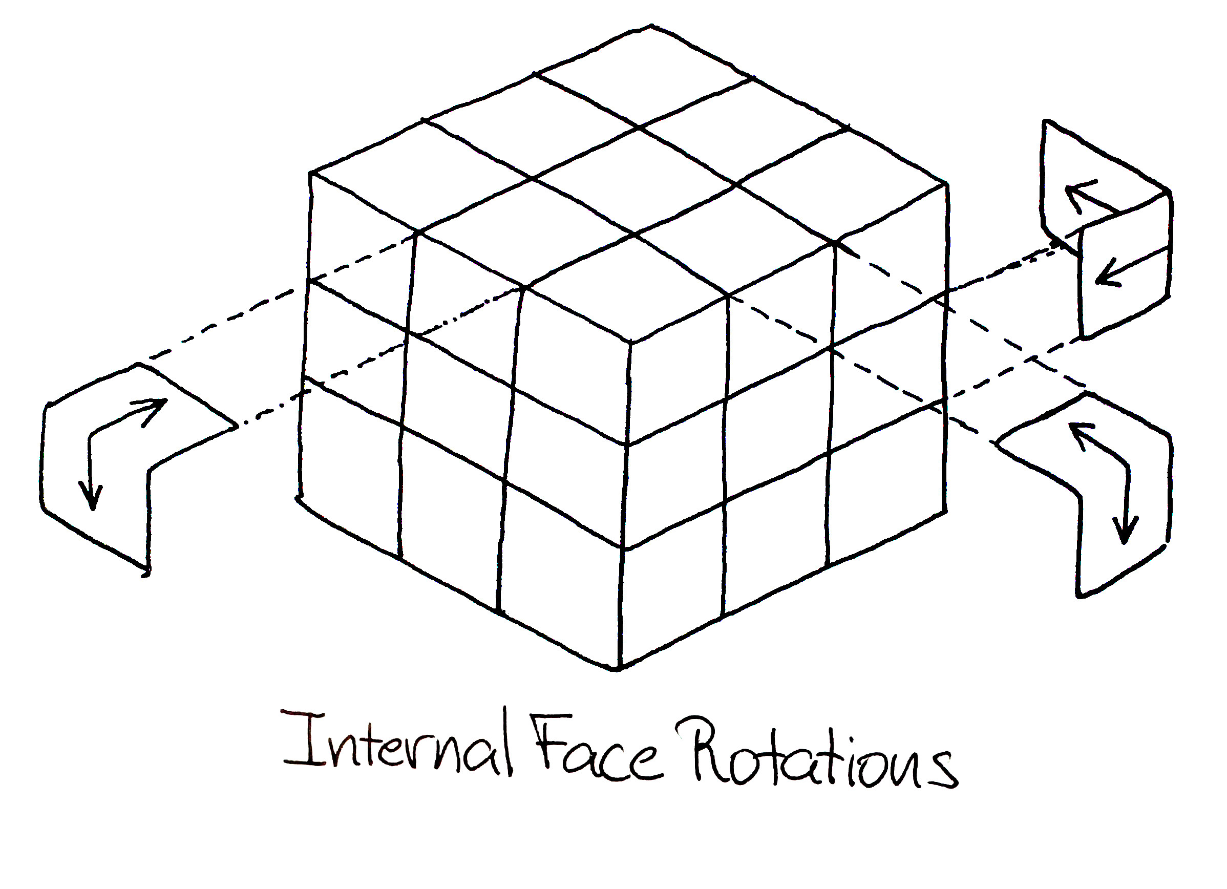 A Simple Solution For The Rubik S Cube