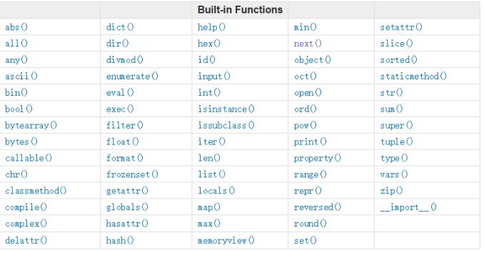 Python3: python3 内置函数, Python3 id() 详解, Python3 dir() 详解, Python3 str() 详解,Python3 type() 详解