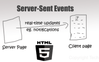 PHP + HTML5: 服务器推送消息, 服务器发送事件, PHP Server-sent events, PHP SSE, Real Time Applications, PHP实时推送消息