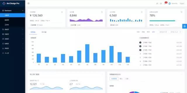 10 个超炫酷后台控制面板(附 GitHub下载链接), 免费后台模板