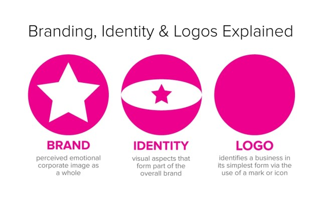 Corporate profile Design Company