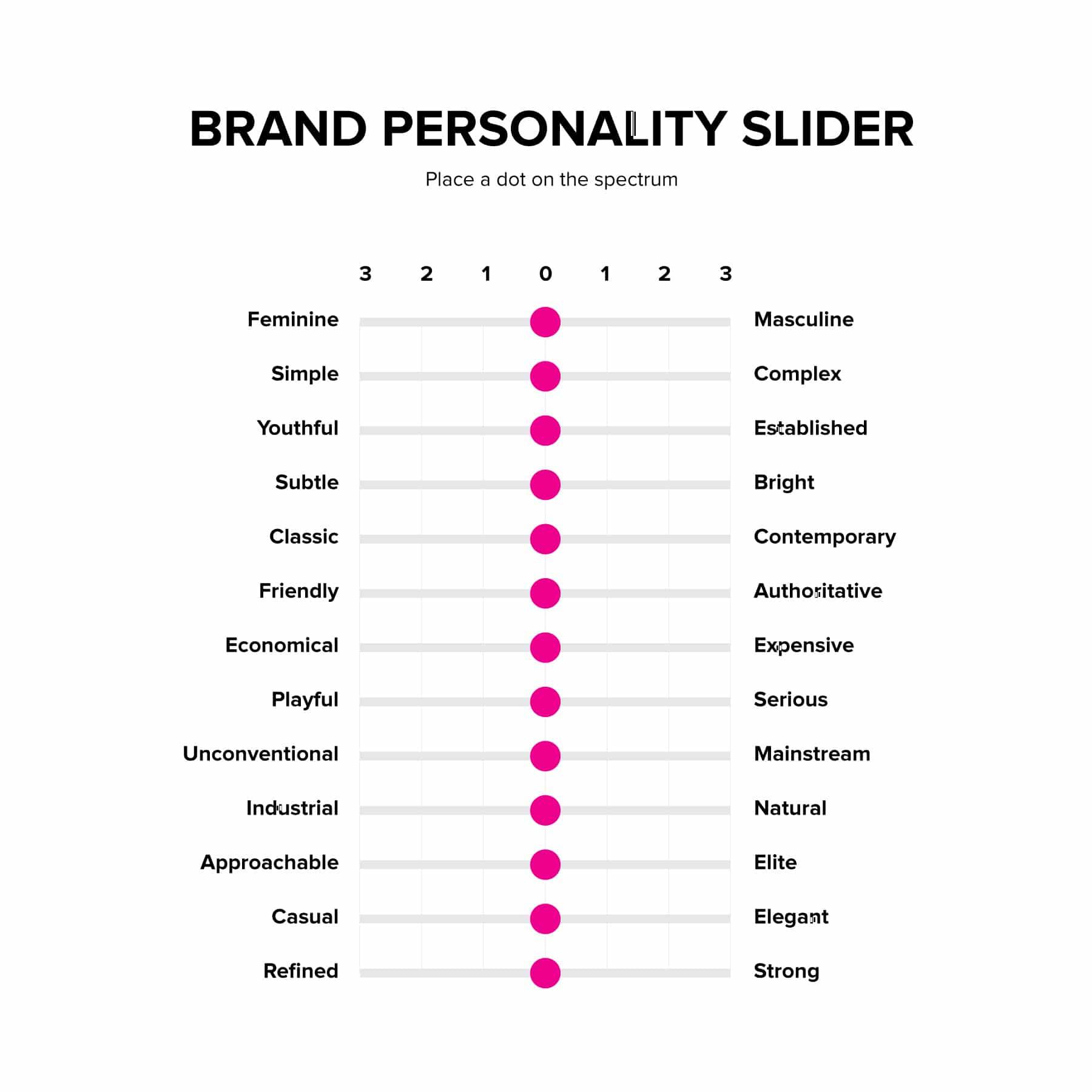 Freebie Brand Personality Slider