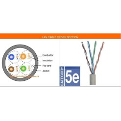 Scoop Cat5e CCA Cable Cross Section