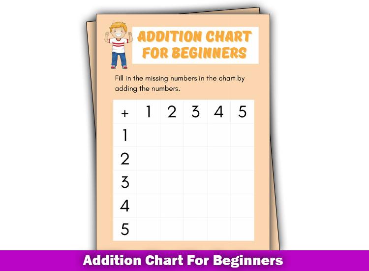 Basic Blank Free Printable Addition Chart PDF