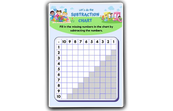 blank subtracting chart