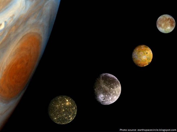 Interesting facts about Jupiter Just Fun Facts