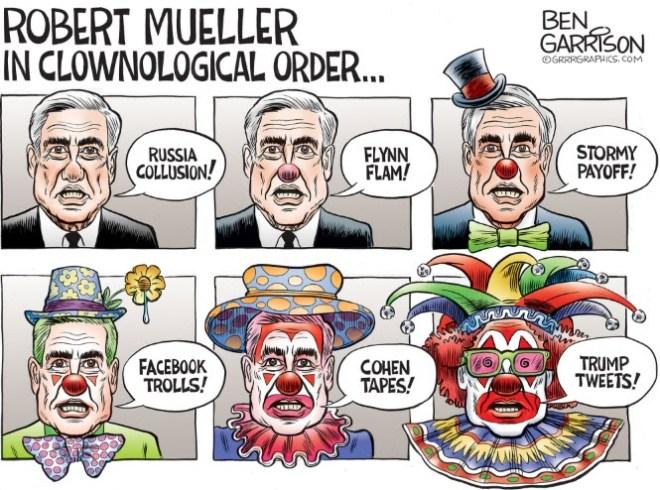 zMueller Clown