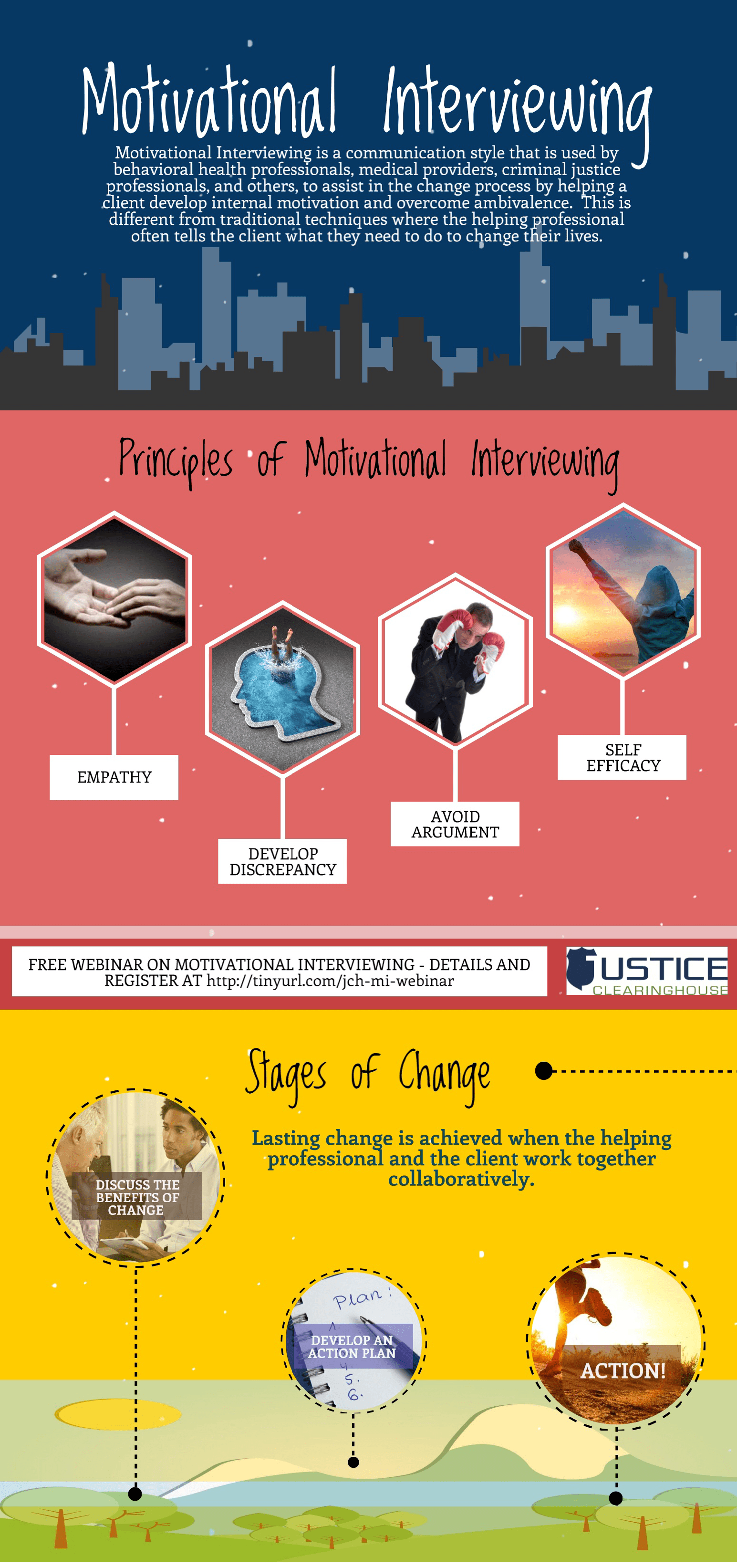 Motivational Interviewing Infographic Justice