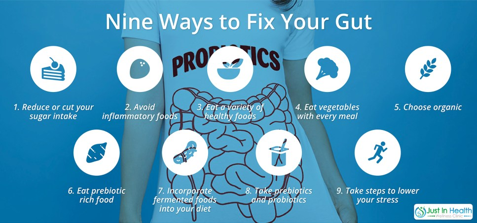 Ways-To-Fix-Your-Gut-Flora