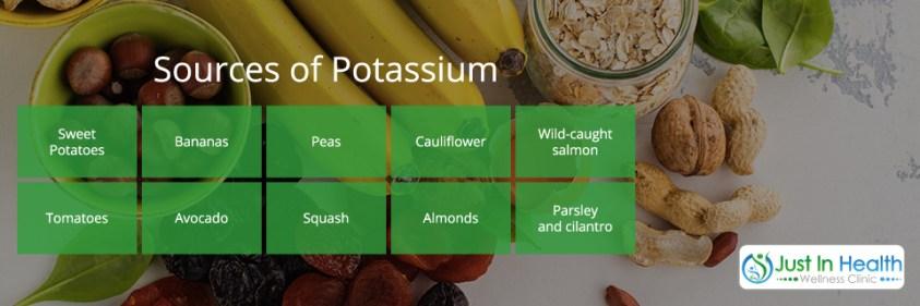 Sources of Potassium