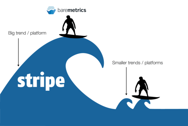 How Baremetrics accelerated growth with Stripe
