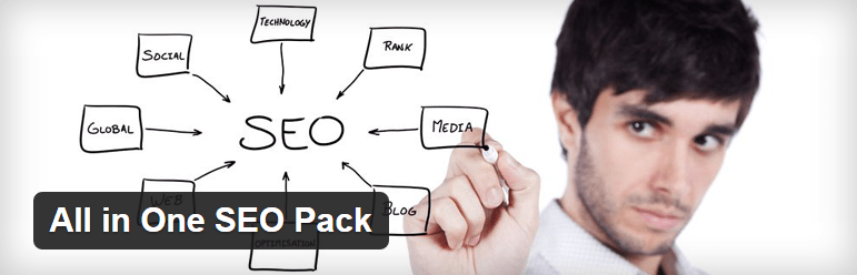 All in One SEO Pack most popular free WordPress plugin