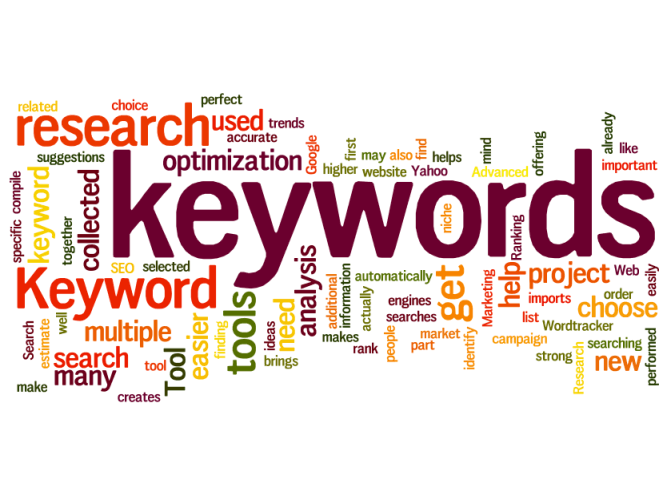 Do keyword research and for niche blog