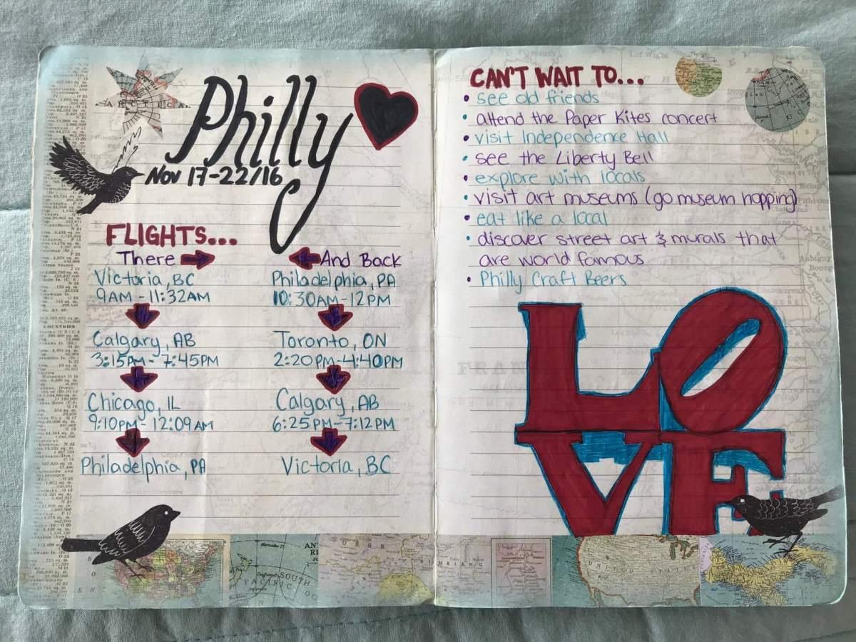Travel Journal Ideas | Philadelphia Travel Journal
