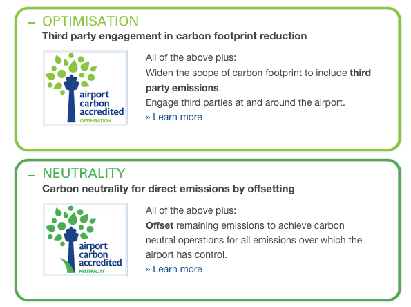 Airport Carbon Accreditation | Airpots Offsetting CO2 |Eco-Friendly Travel | Carbon Neutral Airports