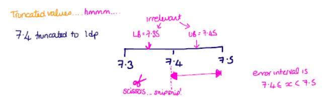 error intervals 3