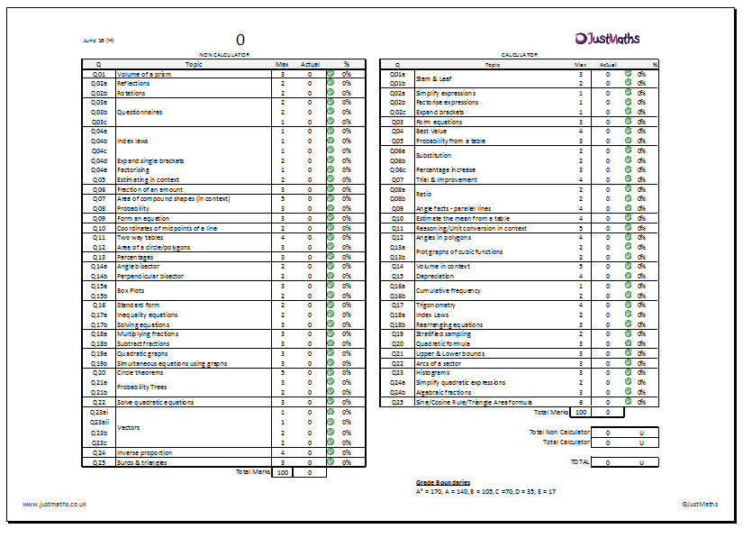 Results Plus – QLA