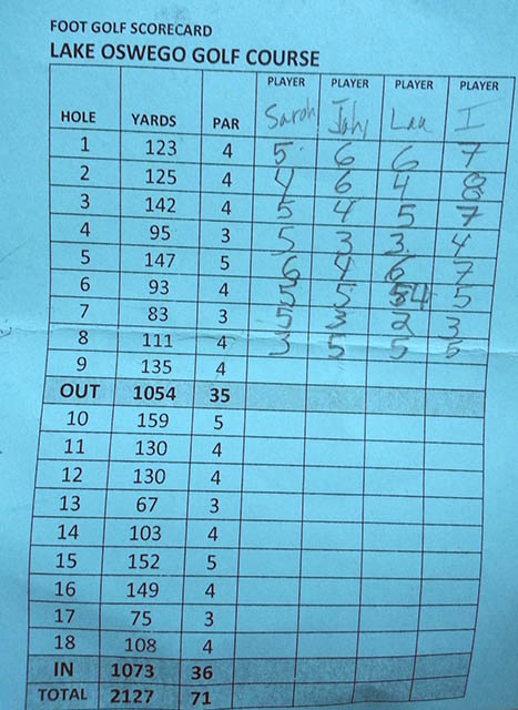 Image of Laura Coleman's Foot Golf score card