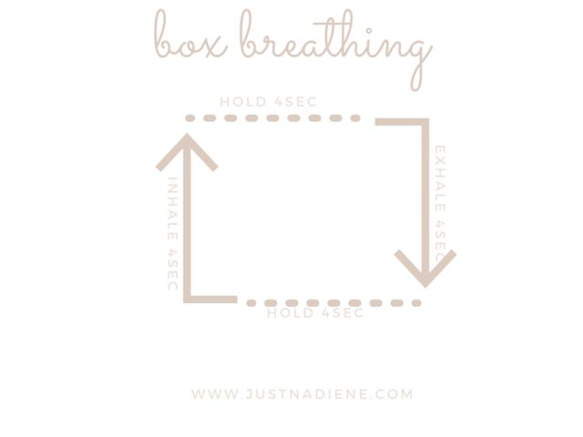 box breathing method