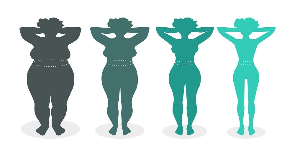 4 Secrets to Weight Loss
