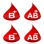 This is How Your Blood Type Affects Your Diet Plus What To Eat To Help It
