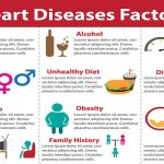 75% of Deaths in America Are Caused By These 8 Hidden Factors (Here's How to Avoid Them)
