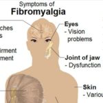 These 2 Things Trigger Fibromyalgia. Here's How To Avoid Them
