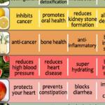 The Best Benefits Of 20 Veggies And Fruits