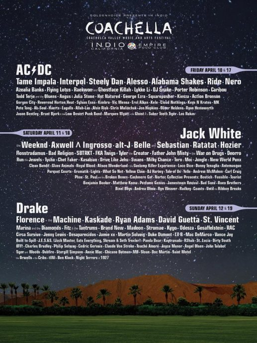 Coachella 2015 line up