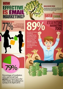 benefits of local email marketing