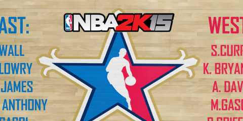 http://justsaying.asia/wp-content/uploads/2015/02/NBA-2K15-ALL-Star-feature.jpg