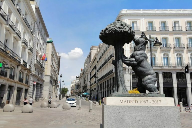 Places to visit in Madrid