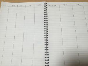 家計簿の項目 手書き 無駄遣いを減らす工夫