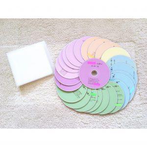 動画 ビデオ 保管方法 DVD dvd 焼く 子供の成長記録