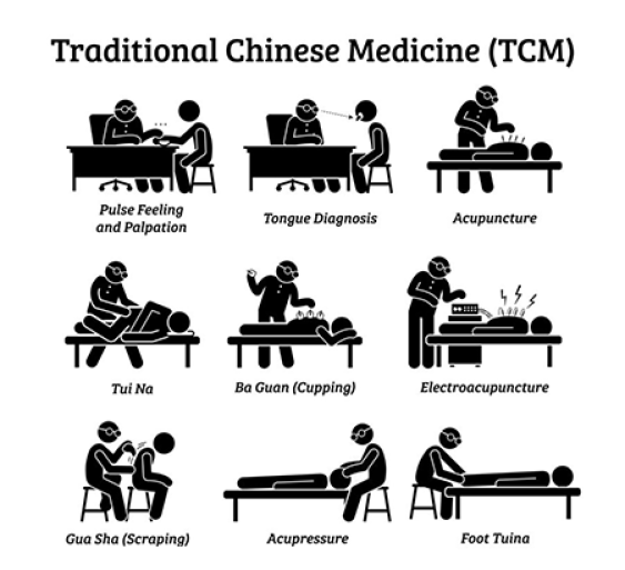 Juvenate Healing offers Tempe Traditional Chinese Medicine (TCM) techniques like tui na (Massage), cupping, gua sha. These can help with pain relief, sore muscles.