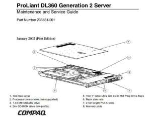 Manual Proliant DL360 Gen2