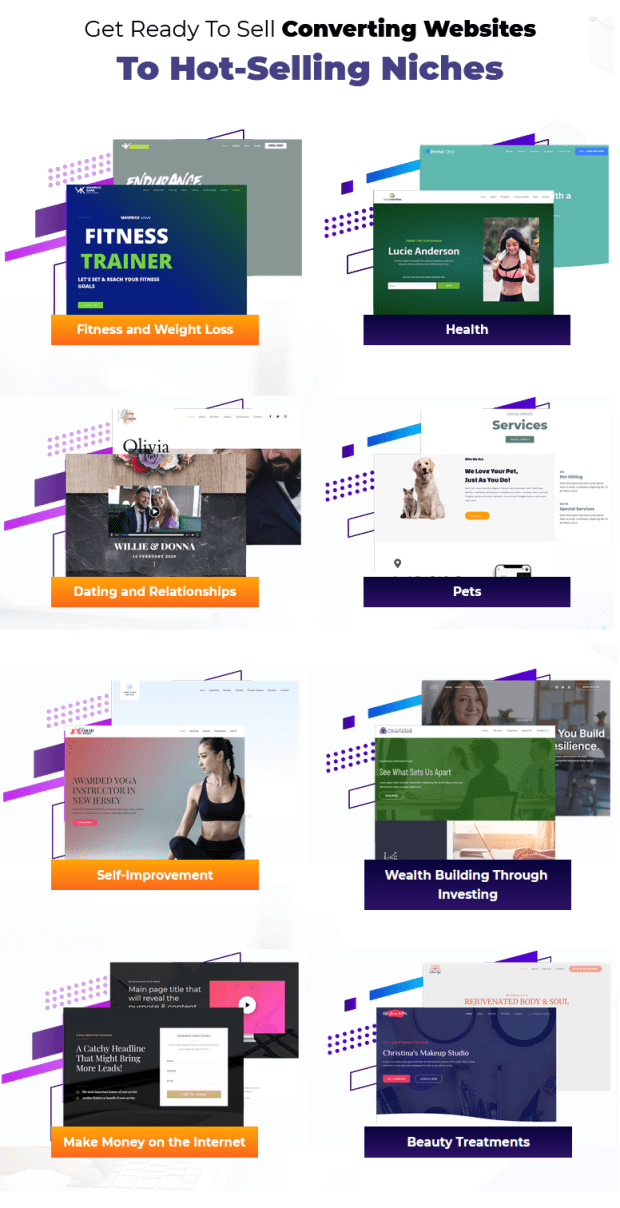 LifeSites AI (Artificial Intelligence) Assisted Website Builder