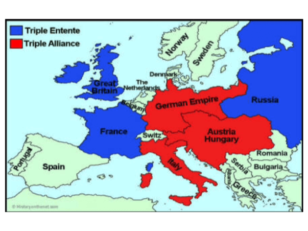 Triple Entente and Triple Alliance 1914